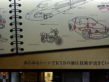 カヤバの駅広告の写真